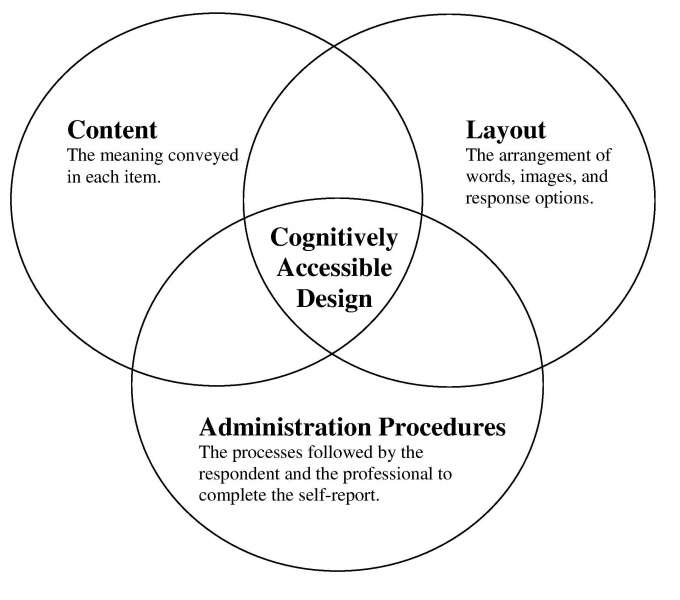Cognitively Accessible Design